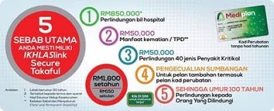Basic Plan Medical Card