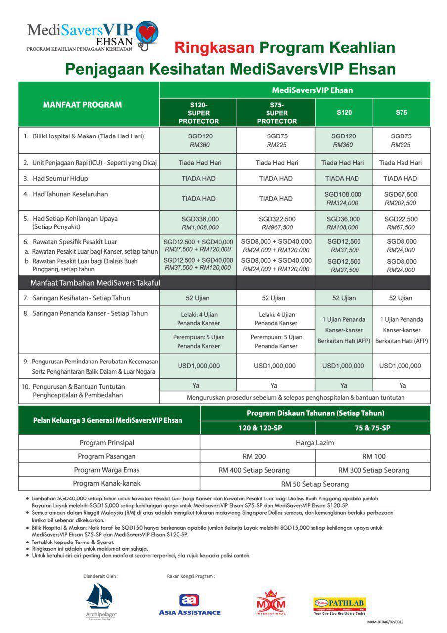 Jadual Manfaat Medisaver Takaful VIP