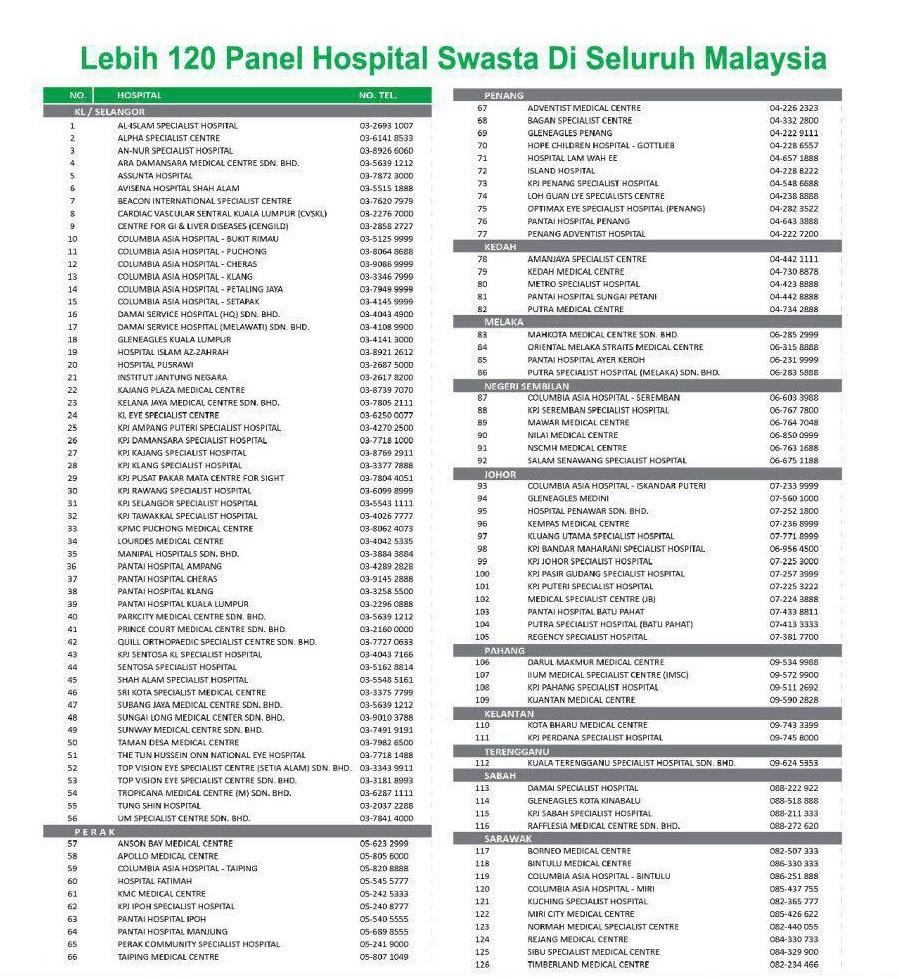 medisavers list hospital