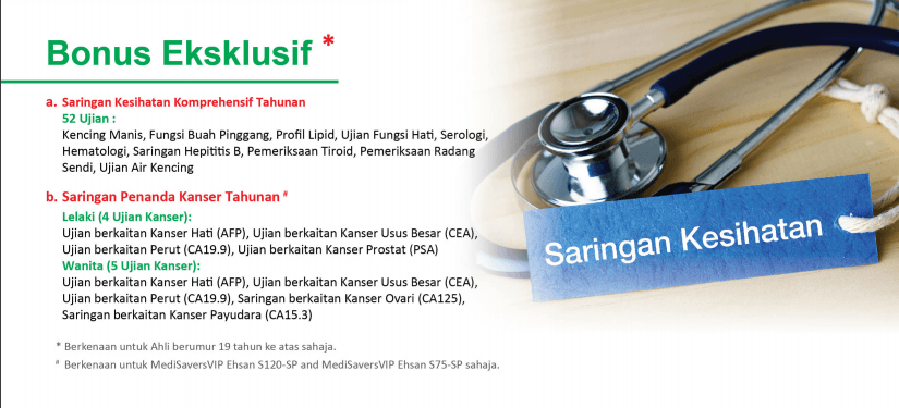 Medical card Medisaver takaful