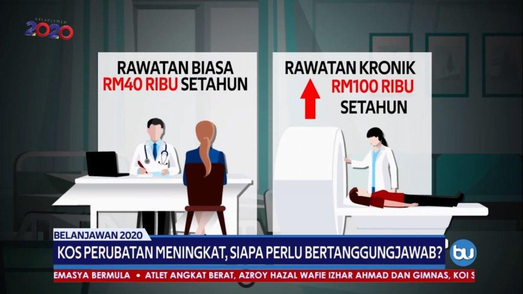 kos perubatan meningkat