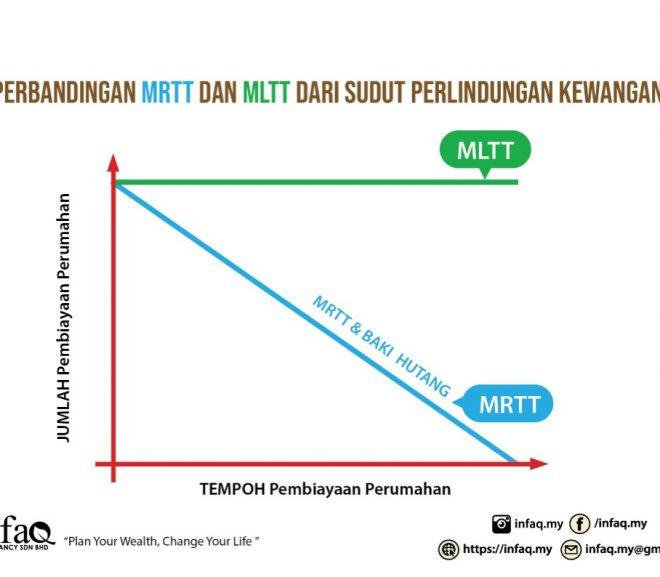 MRTT VS MLTT : Mana yang terbaik ?