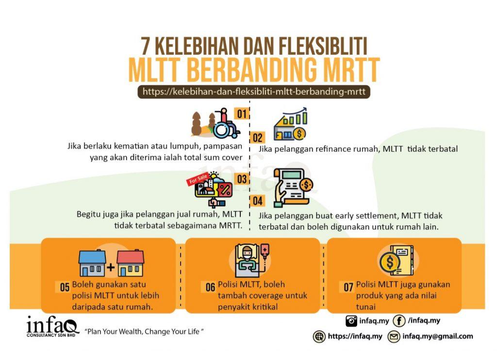 MRTT VS MLTT