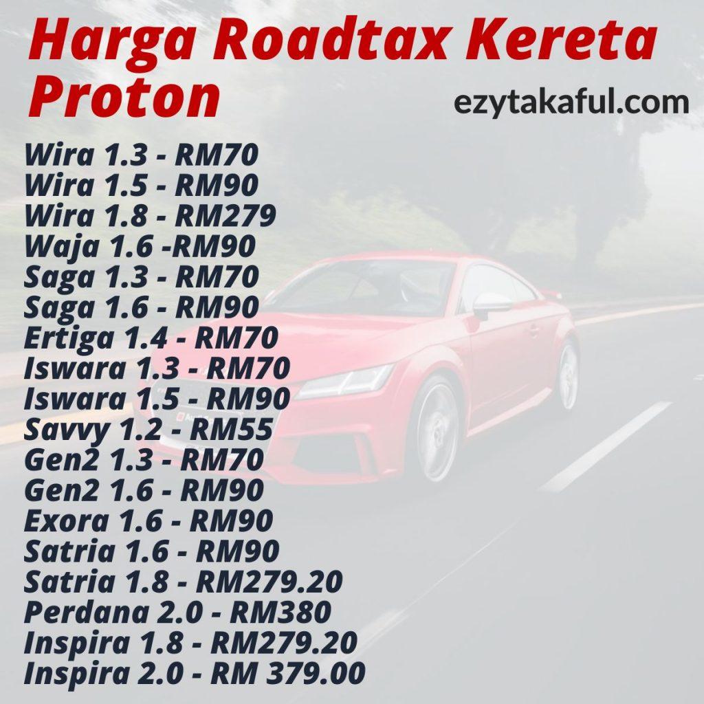 Harga Roadtax Kereta Proton