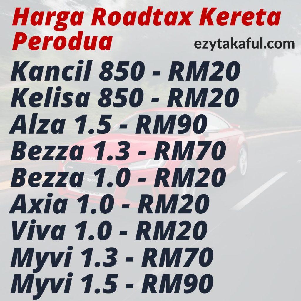 Harga Roadtax Kereta Perodua